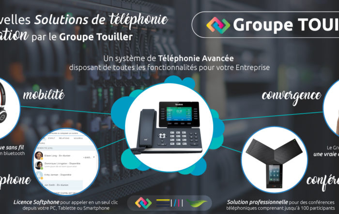 Notre Groupe SolutionsTelephonie 303
